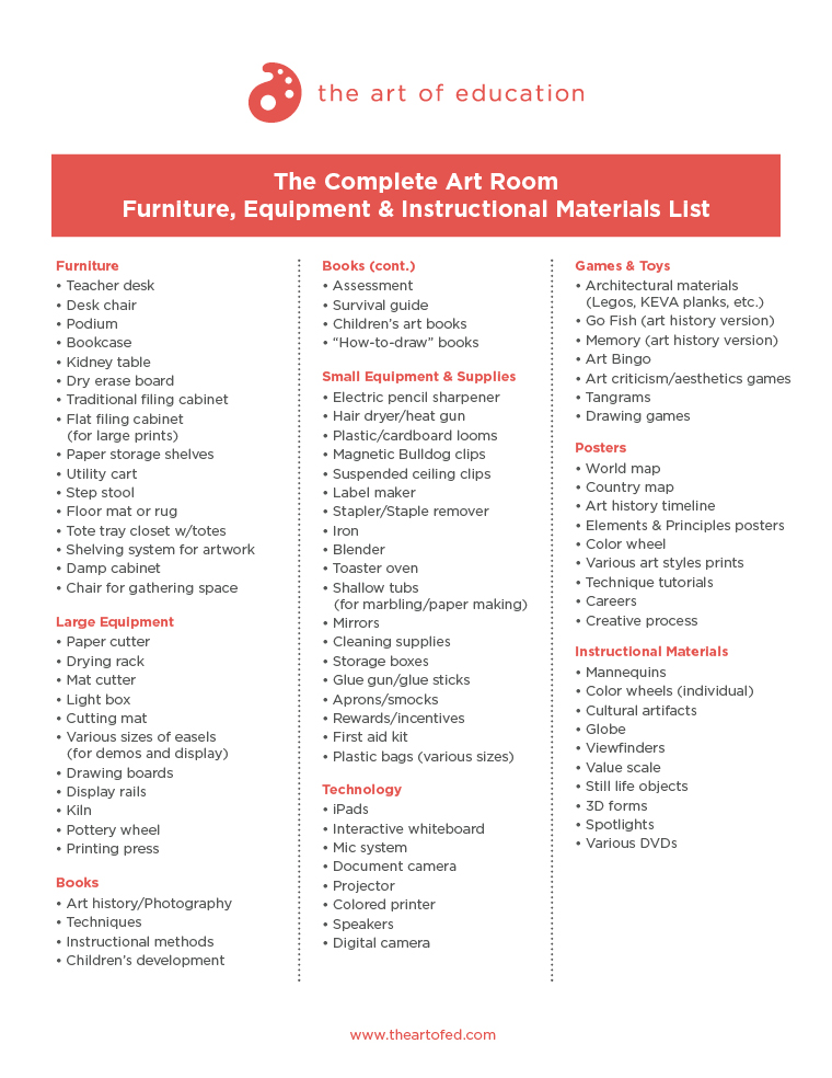 a complete list of supplies for your new art room - the art of ed