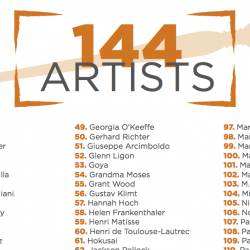 144 artist download