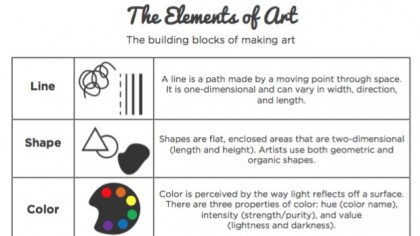 download outlining the elements of art