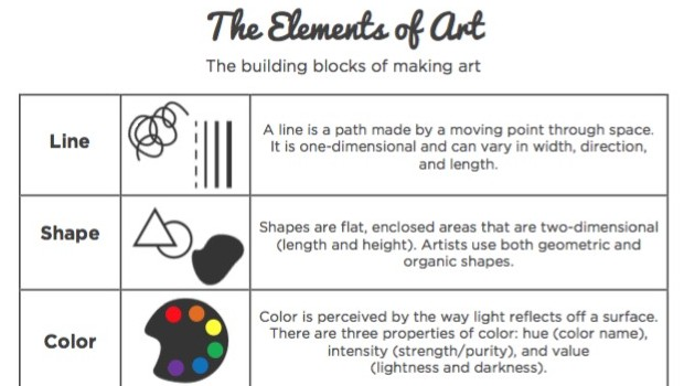 What Are The Elements Of Art And Their Definitions : Helpful elements and principles downloads the art of ed