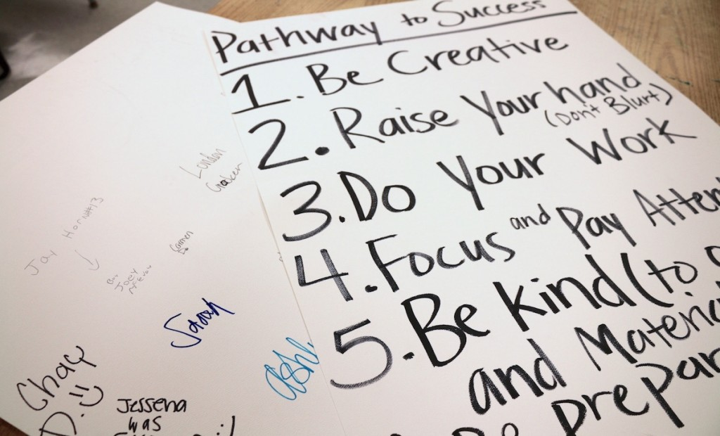 students' own classroom rules