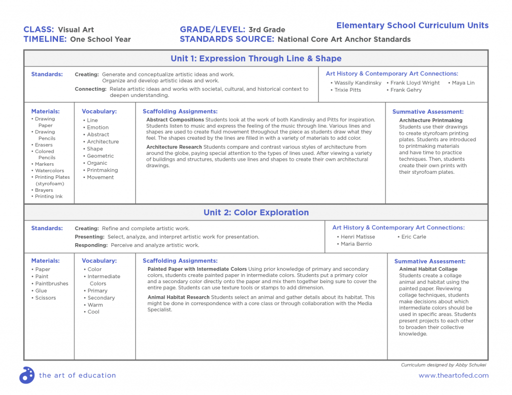 elementary curriculum sample