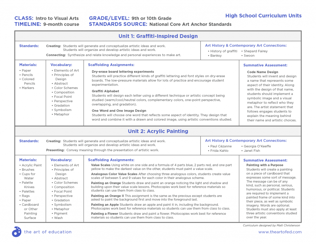 high school curriculum sample