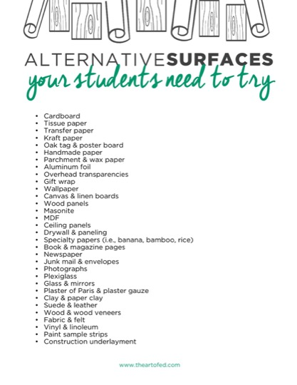 https://www.theartofed.com/content/uploads/2017/03/Alternative-Surfaces-1.pdf