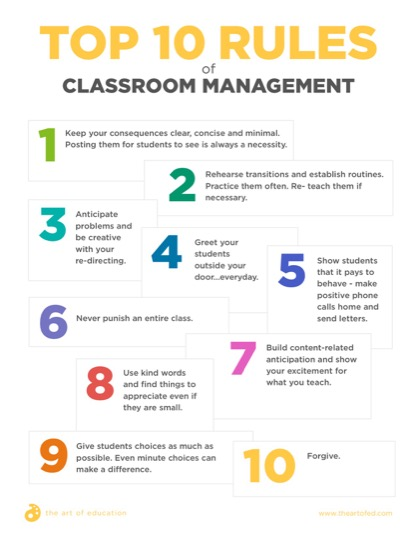 https://theartofeducation.edu/content/uploads/2017/03/Top10RulesofClassrooomManagement-1-1.pdf