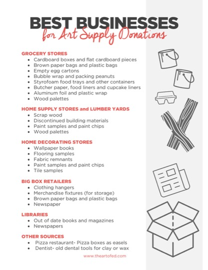 https://theartofeducation.edu/content/uploads/2017/05/Business-List-for-Supplies-2-1.pdf