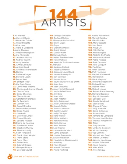 https://theartofeducation.edu/content/uploads/2017/06/144Artists-2.pdf