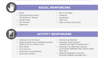 30 reinforcers download