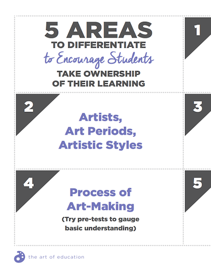 https://theartofeducation.edu/content/uploads/2017/06/5AreastoDifferentiatetoEncourage-2.pdf