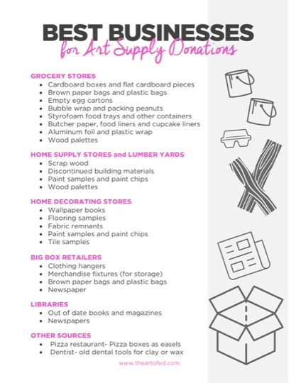 https://www.theartofed.com/content/uploads/2017/06/Business-List-for-Supplies-1.pdf