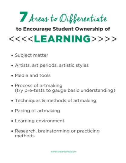 https://theartofeducation.edu/content/uploads/2017/06/Differentiate-to-Encourage-Ownership-1.pdf