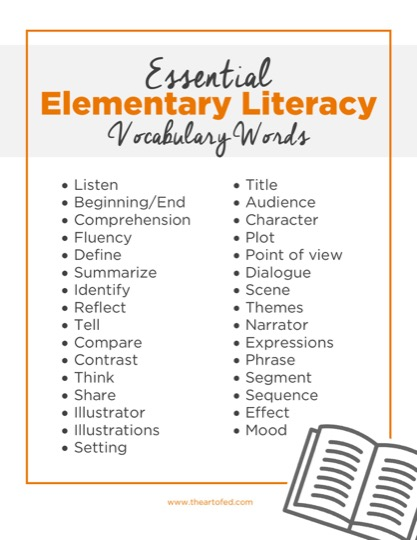 https://theartofeducation.edu/content/uploads/2017/06/Essential-Literacy-Words-1.pdf