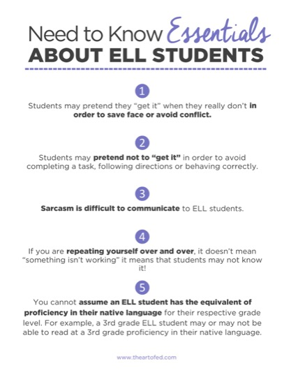 https://theartofeducation.edu/content/uploads/2017/06/Need-to-Know-about-ELL-Learners-1.pdf