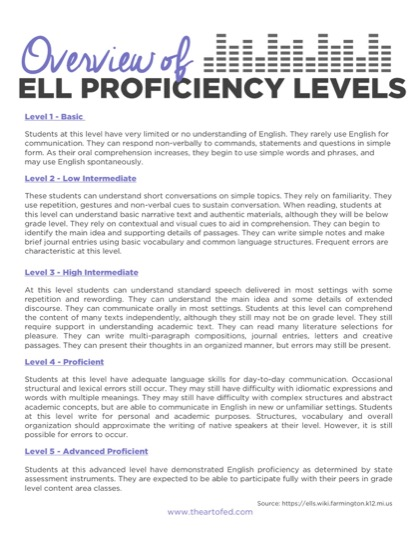 https://theartofeducation.edu/content/uploads/2017/06/Overview-of-ELL-Levels-1.pdf