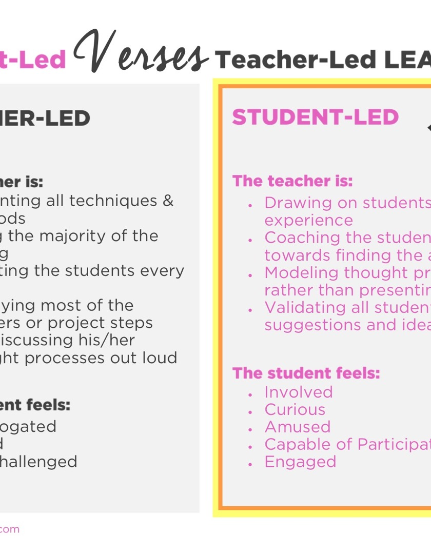 https://theartofeducation.edu/content/uploads/2017/06/StudentLedvsTeacherLed-1.pdf