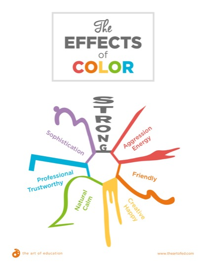 https://www.theartofed.com/content/uploads/2017/06/TheEffectsofColor-1.pdf