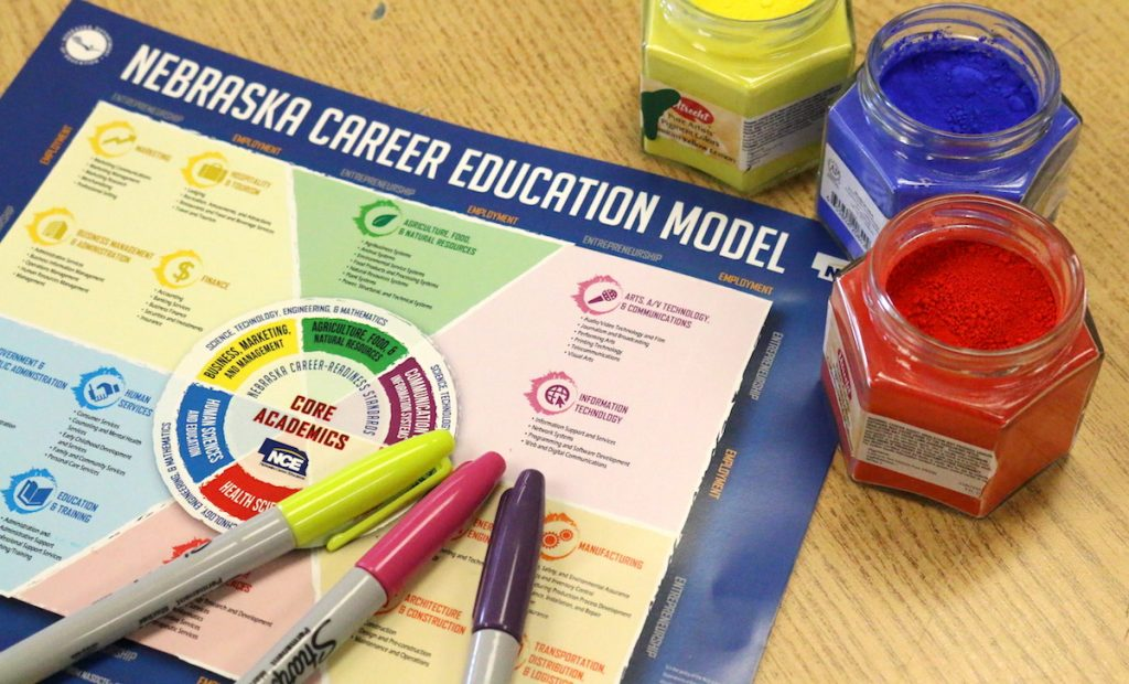 career education model poster