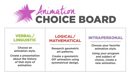animation choice board
