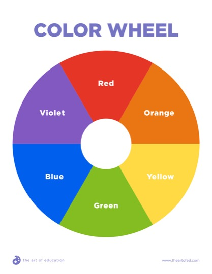 https://www.theartofed.com/content/uploads/2017/10/13.2ColorWheel.pdf