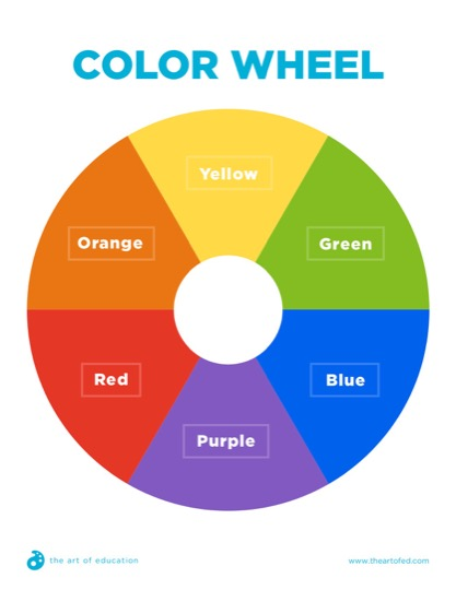https://www.theartofed.com/content/uploads/2017/10/3.2ColorWheel-1.pdf