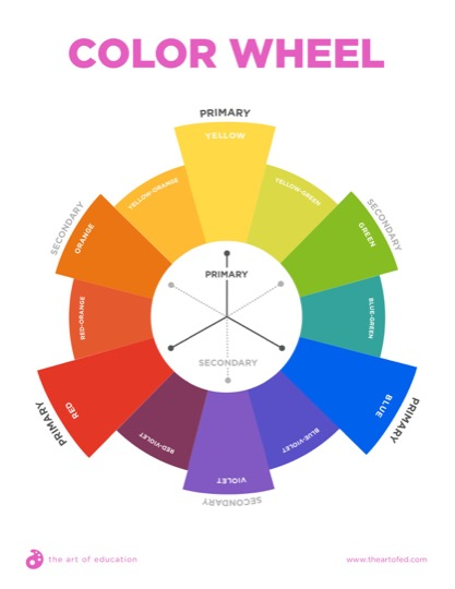https://theartofeducation.edu/content/uploads/2017/10/3.2ColorWheel2-1.pdf