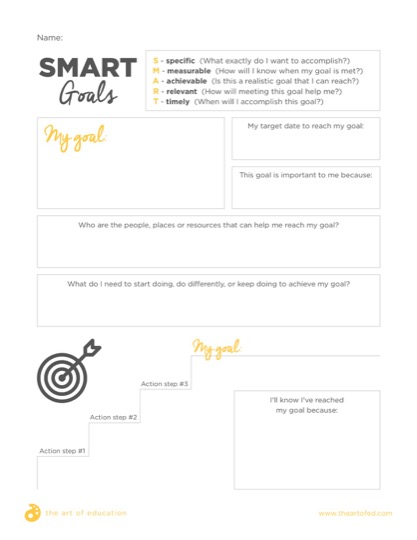 https://www.theartofed.com/content/uploads/2017/11/SMART-Goal-Planning-Sheet.pdf