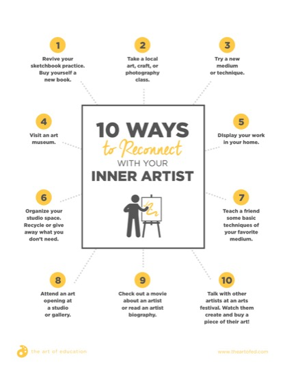 https://theartofeducation.edu/content/uploads/2017/12/10WaystoReconnectwithInnerArtist.pdf