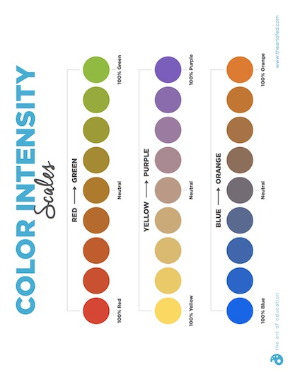 https://theartofeducation.edu/content/uploads/2017/12/ColorIntensityScales-1.pdf