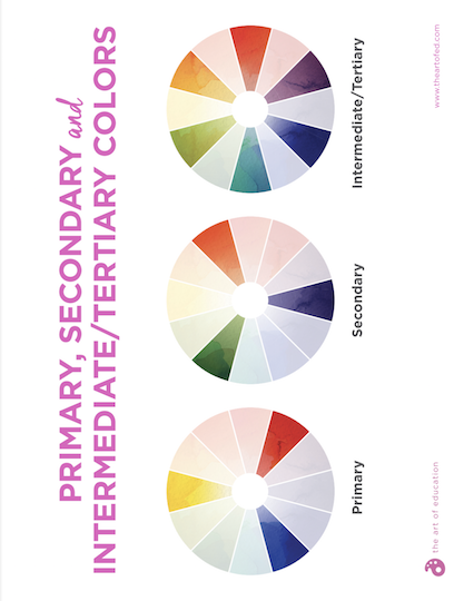 https://theartofeducation.edu/content/uploads/2017/12/Primary-Secondary-Tertiary-Colors.pdf