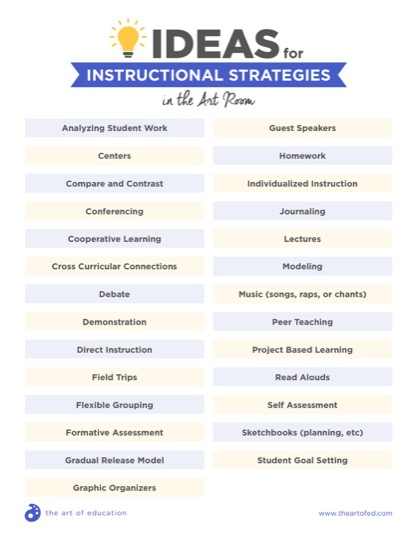 https://theartofeducation.edu/content/uploads/2018/01/20.2IdeasForInstructionalStrategiesInTheArtRoom.pdf