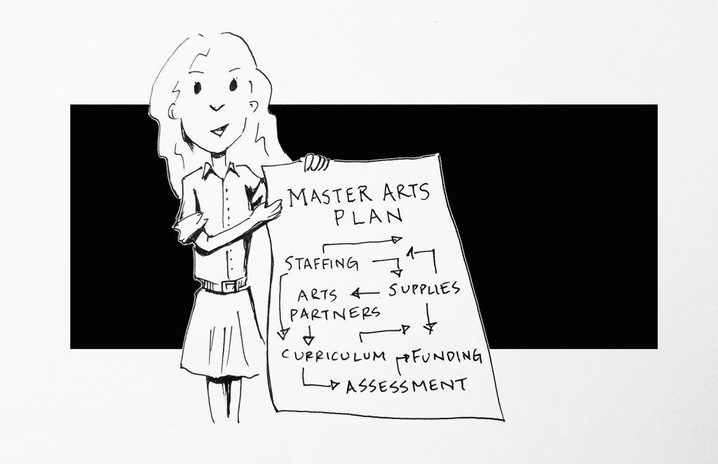 drawing of Teacher with Plan
