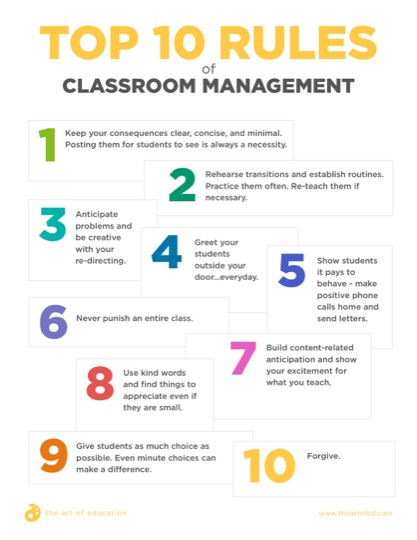 https://theartofeducation.edu/content/uploads/2018/02/Top10RulesofClassrooomManagement-3.pdf