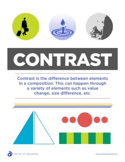 https://theartofeducation.edu/content/uploads/2018/03/Contrast.pdf