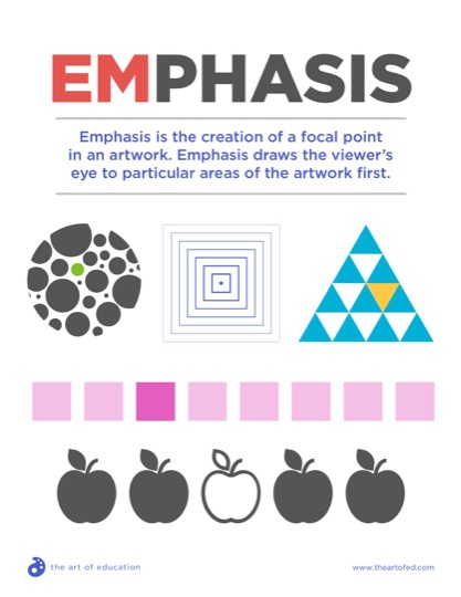 https://theartofeducation.edu/content/uploads/2018/03/Emphasis.pdf