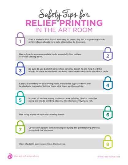 https://theartofeducation.edu/content/uploads/2018/03/33.2SafetyTipsForReliefPrinting.pdf