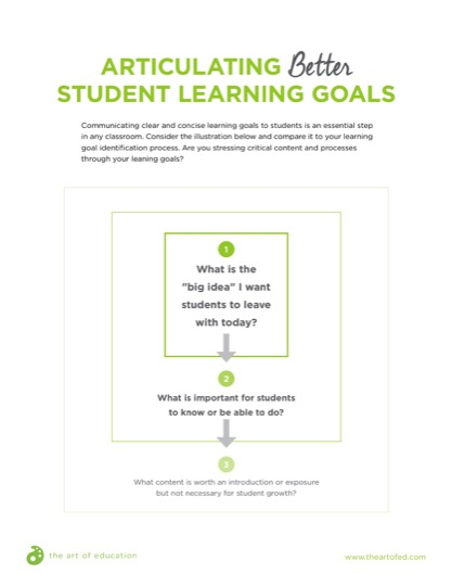 https://theartofeducation.edu/content/uploads/2018/04/Grading_BetterGoals.pdf