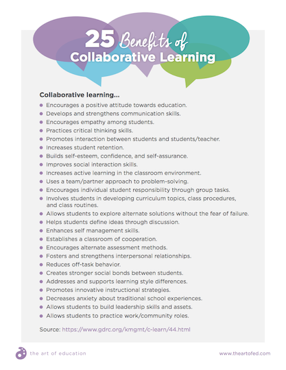 https://theartofeducation.edu/content/uploads/2018/05/9.225BenefitsofCollaborativeLearning-1-2.pdf