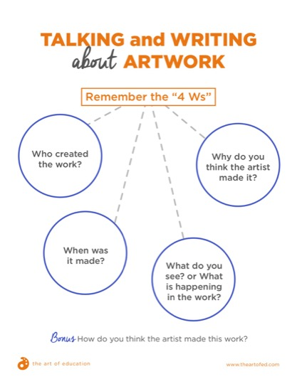 https://www.theartofed.com/content/uploads/2018/06/34.3TalkingAndWritingAboutArtwork-2.pdf