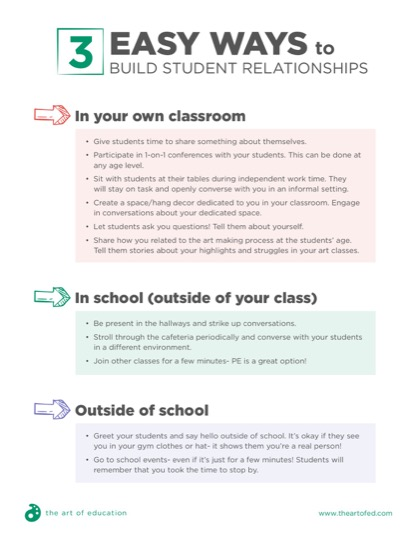 https://theartofeducation.edu/content/uploads/2018/07/24.13EasyWaysToBuildStudentRelationships-2.pdf