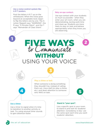 https://theartofeducation.edu/content/uploads/2018/07/24.1FiveWaysToCommunicateWithoutVoice-1.pdf