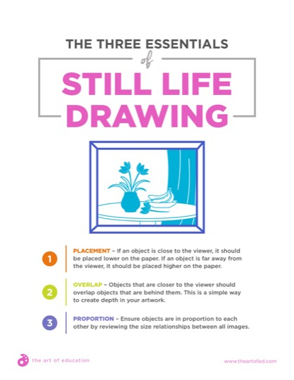 https://theartofeducation.edu/content/uploads/2018/07/30.2ThreeEssentialsStillLifeDrawing.pdf