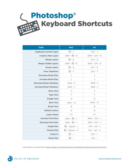 https://theartofeducation.edu/content/uploads/2018/08/15.2PhotoshopKeyboardShortcuts.pdf