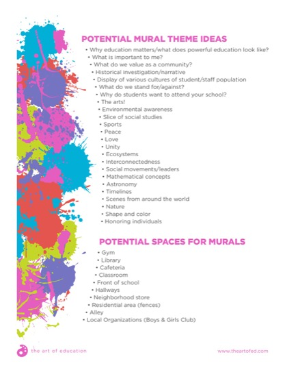 https://theartofeducation.edu/content/uploads/2018/08/26.1MuralIdeasAndPotentialSpaces.pdf