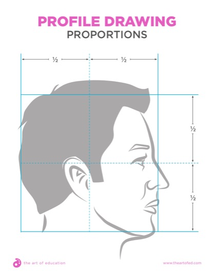 https://theartofeducation.edu/content/uploads/2018/08/30.1ProfileDrawingProportions.pdf