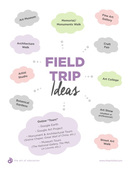 https://theartofeducation.edu/content/uploads/2018/08/30.3FieldTripIdeas.pdf