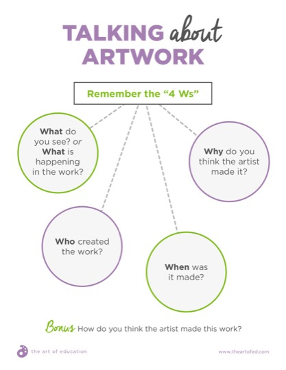 https://theartofeducation.edu/content/uploads/2018/08/30.3TalkingAboutArtwork-1.pdf