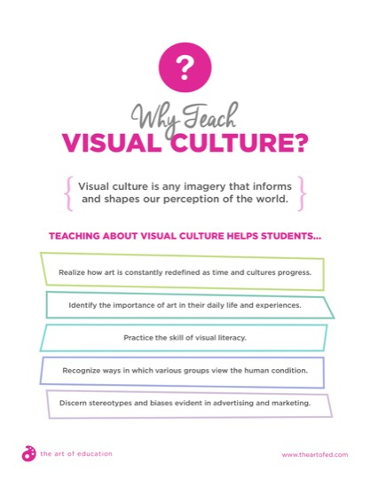 https://theartofeducation.edu/content/uploads/2019/01/37.2WhyTeachVisualCulture.pdf