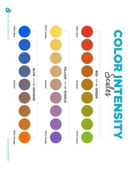 https://theartofeducation.edu/content/uploads/2018/08/ColorIntensityScales-1.pdf
