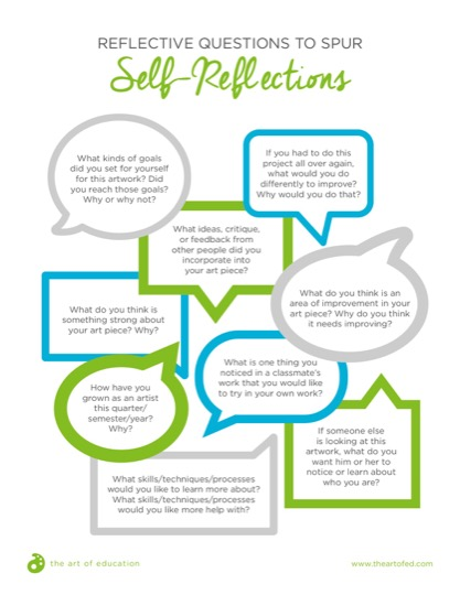 https://theartofeducation.edu/content/uploads/2018/08/ReflectiveQuestionsToSpurSelf-Reflections-1-1.pdf