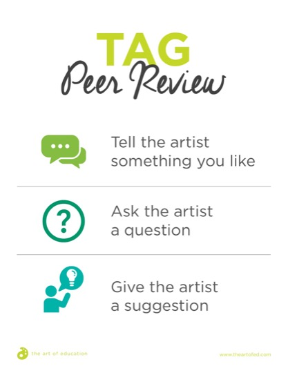 https://www.theartofed.com/content/uploads/2018/08/TAGPeerReview-1.pdf